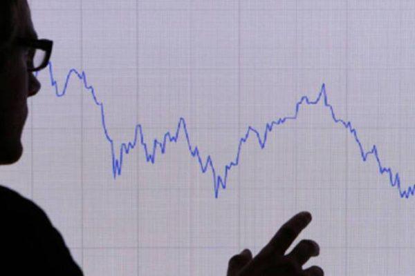 'Prévia do PIB' cai no segundo trimestre e indica 'recessão técnica'